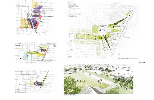 建筑景观专业